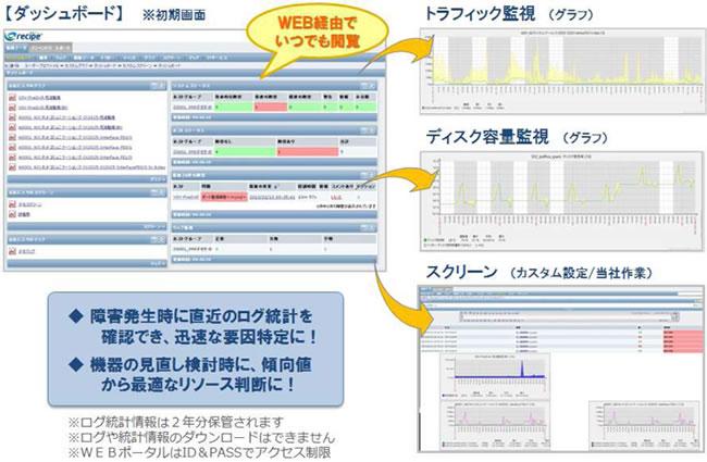 WEBポータル画面イメージ